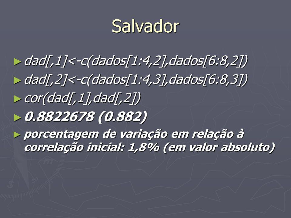 Salvador dad[,1]<-c(dados[1:4,2],dados[6:8,2])